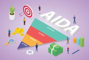 AIDA Framework