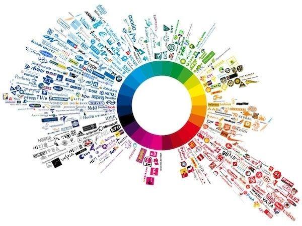 Le  neuromarketing: Psychologie des couleurs