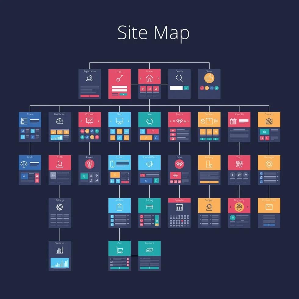 Arborescence SEO : Hiérarchie du site web